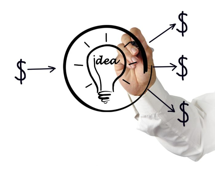 Diagram of developing an investment into an idea for profit